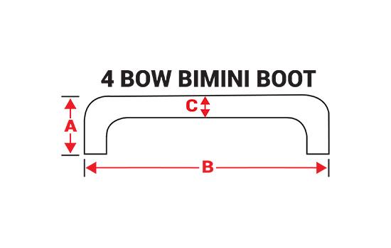 bimini fit guide