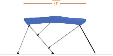 72  LONG - 3 BOW BIMINI CANVAS  sc 1 st  National Bimini Tops & Bimini Replacement Canvas Selection Chart | National Bimini Tops