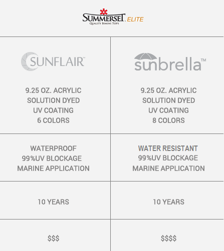 sunbrella-fabric-mobile