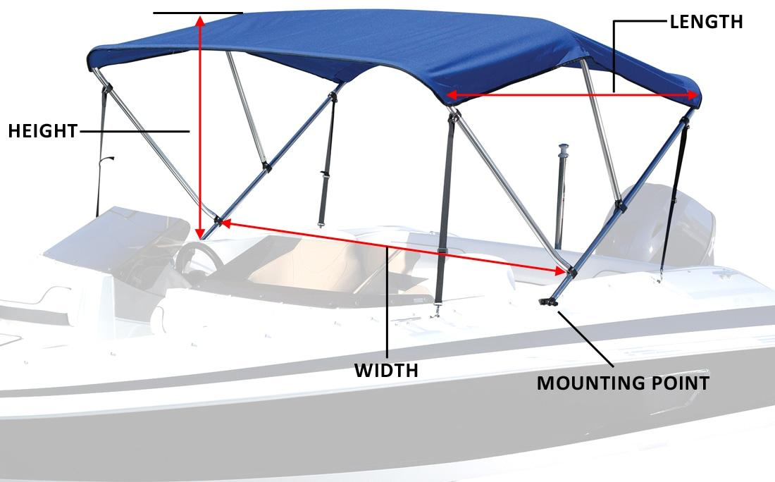 Boat Bimini Measure