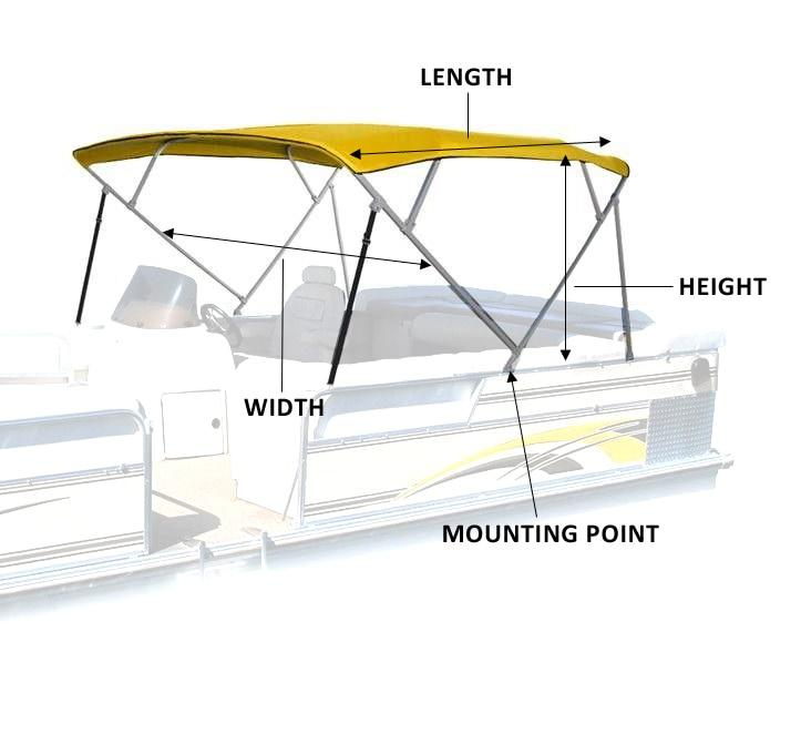 Measuring Pontoon Bimini